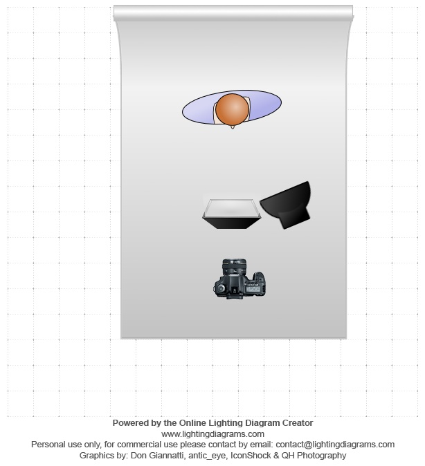 lighting-diagram-1369729823